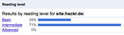 Results by reading level for site:hackr.de