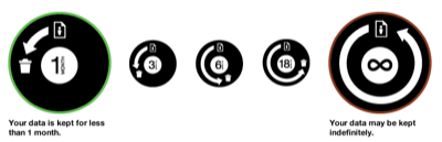 privacy icons 3