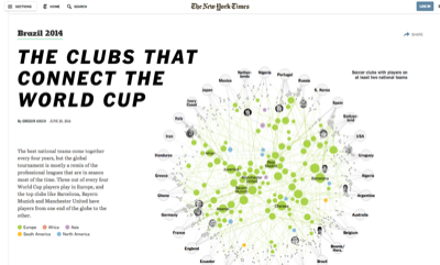 the clubs that connect the world cup