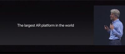 the largest AR platform in the world
