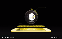 Introducing Sprint Magic Ball