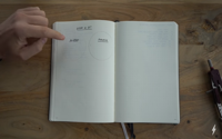 video: What is The Bullet Journal Method?